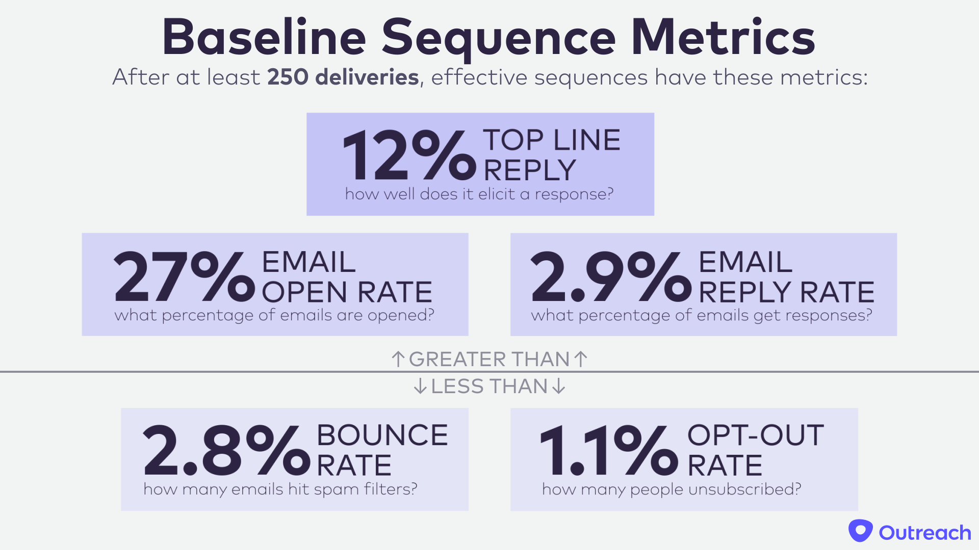 Nick-Baseline-Sequence-Metrics.png#asset:9074
