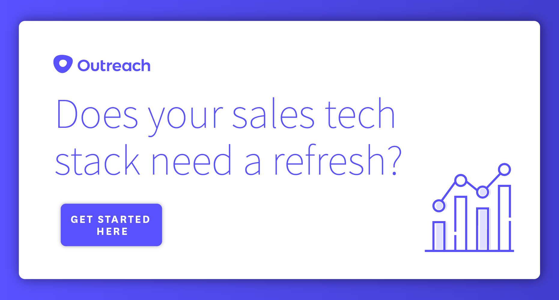 Download Checklist: Do You Have the Right Sales Technology in Place?