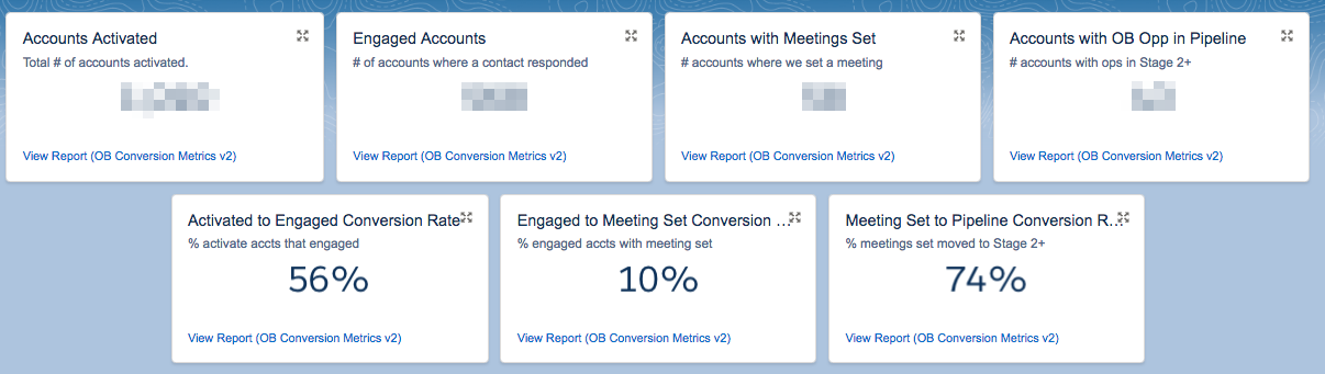 OB-Conversions-Metrics-_-Salesforce-2018-04-05-16-46-36.png#asset:6606