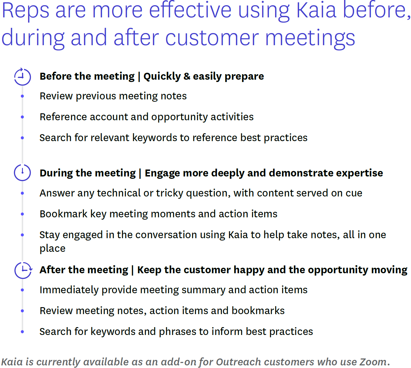 Kaia helps reps before during and after meetings